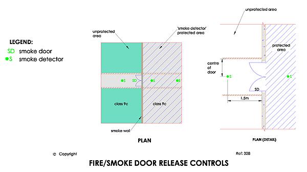 Essential Safety Measures Audit u2013 Smoke Doors  sc 1 st  Hendry & Smoke Doors   Hendry pezcame.com