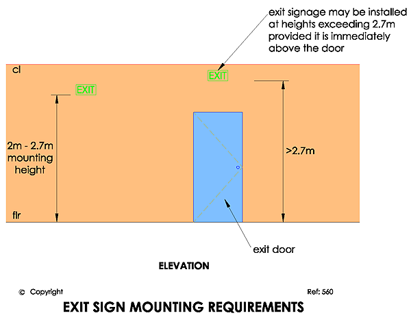 exit light mounting height