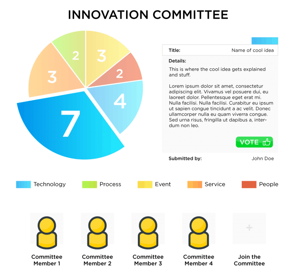Innovation_survey_thing